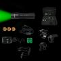 Piglet HD PRO Gun Package